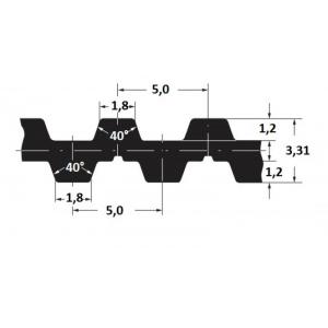 Hammasrihm Alpha D DT5/750 25mm
