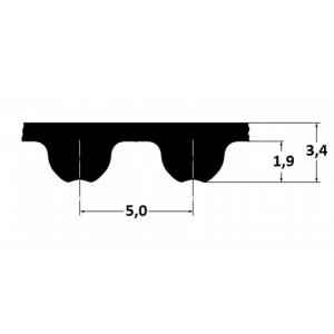 Timing belt Omega 710 5M 9mm