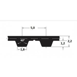 Hammasrihm Alpha T5/225 15mm